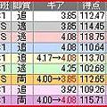 写真: a.熊本競輪11R
