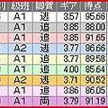写真: a.松戸競輪11R
