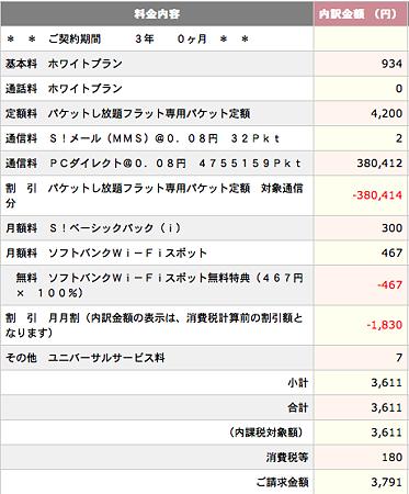 携帯明細(Softbank)